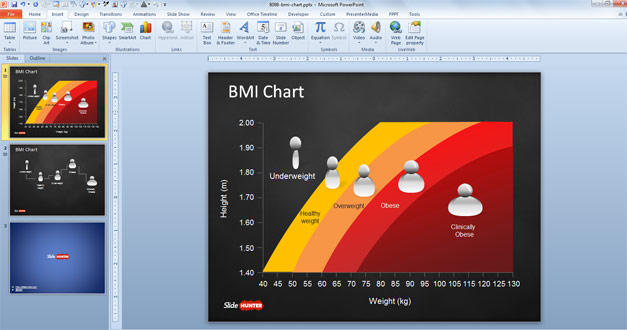 Free BMI Chart Template for PowerPoint - Free PowerPoint Templates - bmi chart template