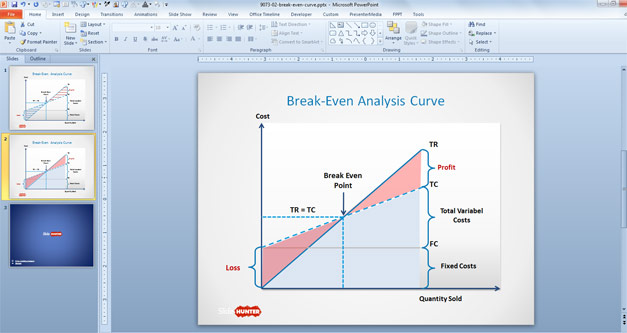 Free Break-Even Analysis Template for PowerPoint - Free PowerPoint