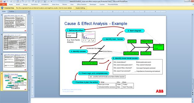 Examples of Cause and Effect Diagrams for PowerPoint - SlideHunter