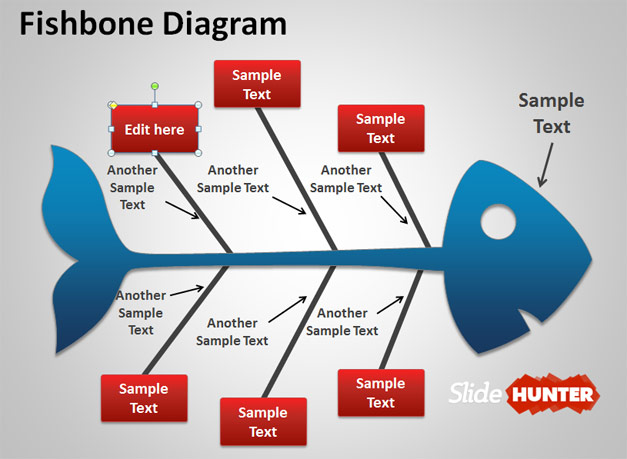 Fishbone Cause and Effect Diagram for PowerPoint - fishbone template powerpoint
