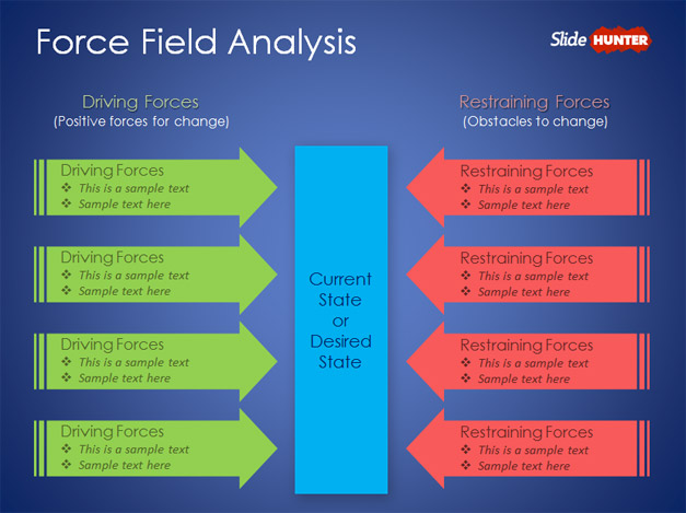 Free Lewin\u0027s Force Field Analysis PowerPoint Template - Free