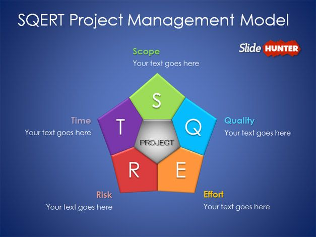 project management research papers download