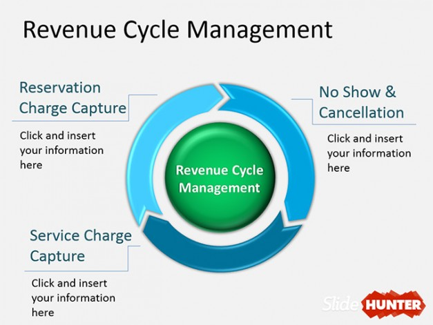 Free Hotel Revenue Cycle Management PowerPoint Diagram - Free