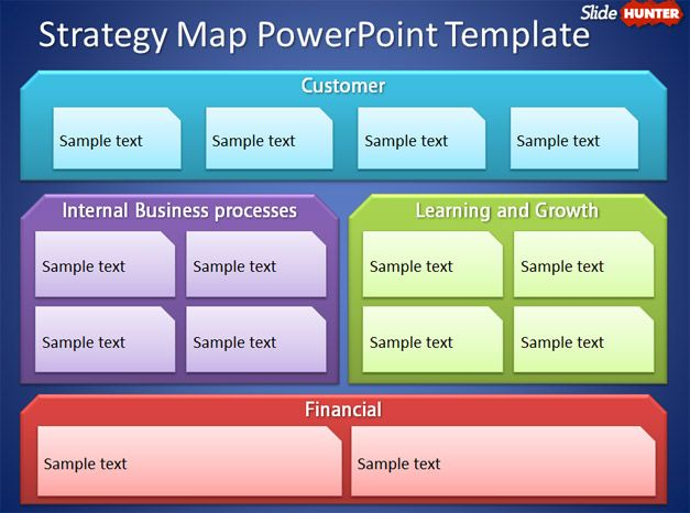 Free Strategy Map PowerPoint Template