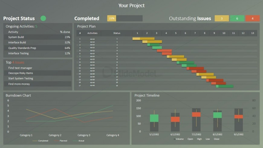 PowerPoint Dashboard for Project Management - SlideModel