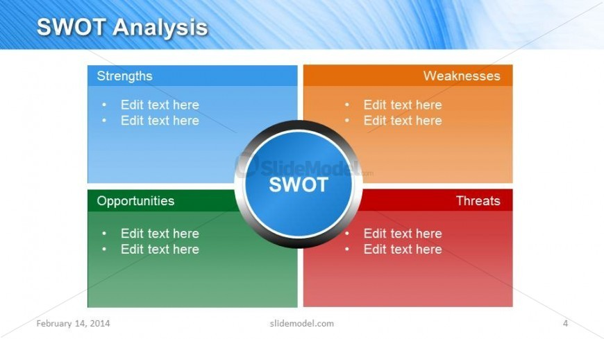 Gradient SWOT Analysis Slide Design for PowerPoint - SlideModel