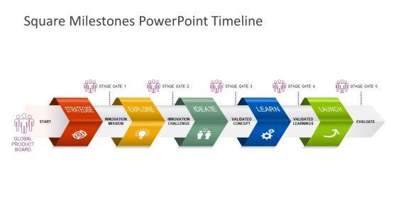 Editable Timeline Templates for PowerPoint