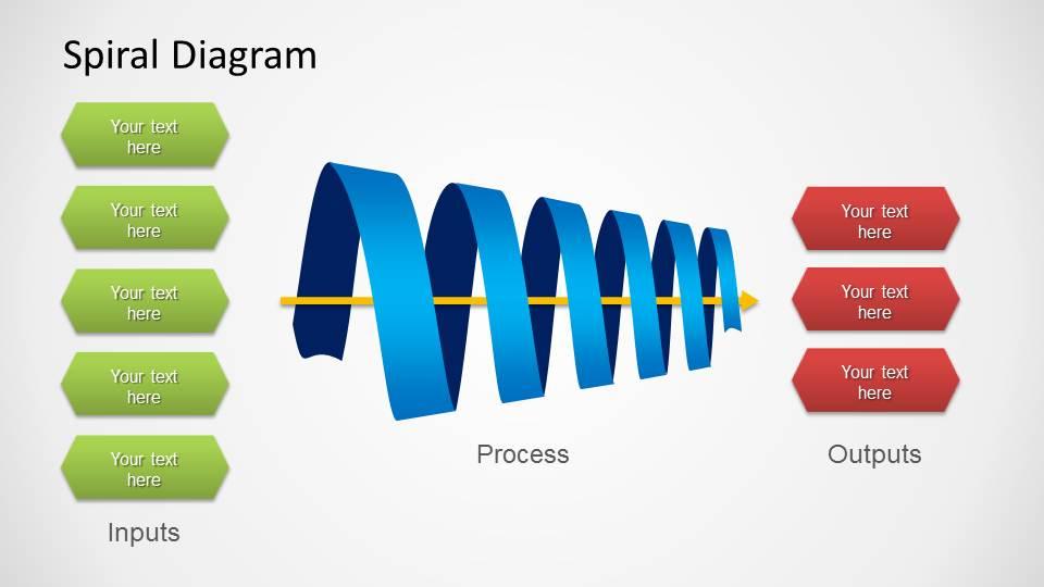 Spiral Diagram for PowerPoint - SlideModel