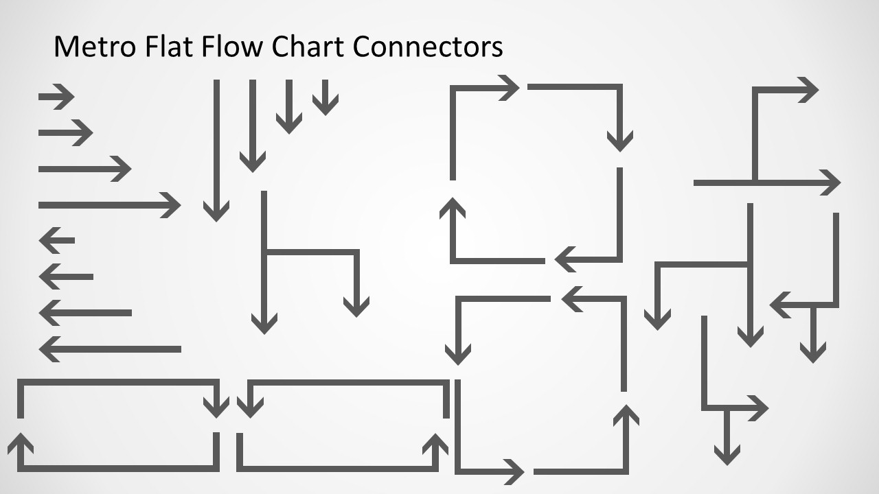 flow diagrams traffic lights