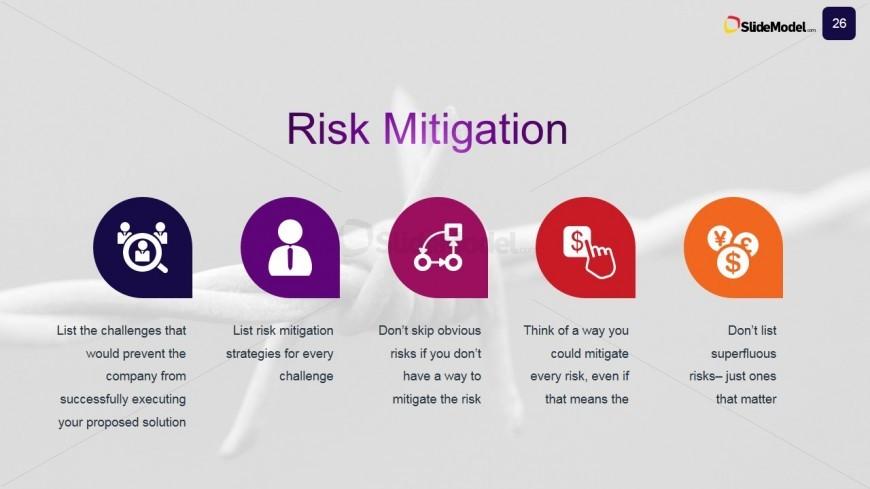 Risk And Mitigation Template | Sample CV Resume
