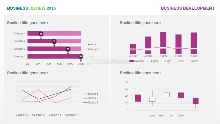 Business Development Goal Achievement Dashboard - SlideModel - business review template