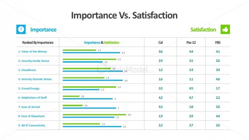 Customer Satisfaction Ratings Template For PowerPoint - SlideModel