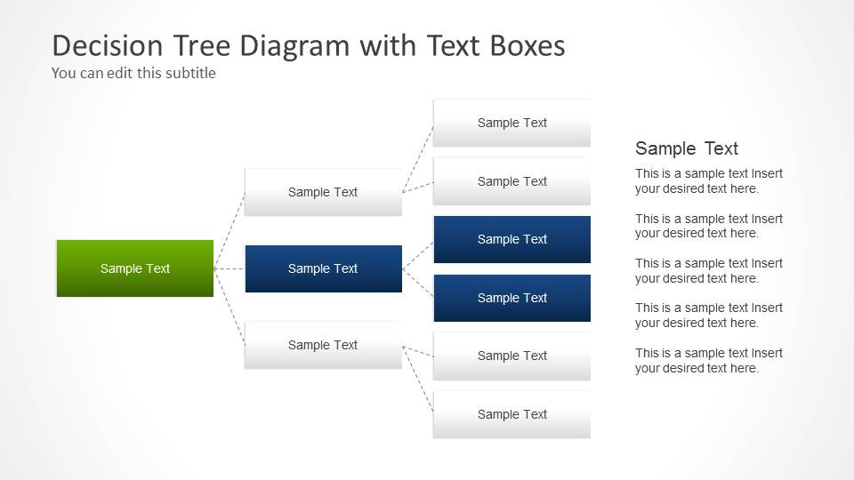 Decision Tree Diagram with Text Boxes for PowerPoint - SlideModel