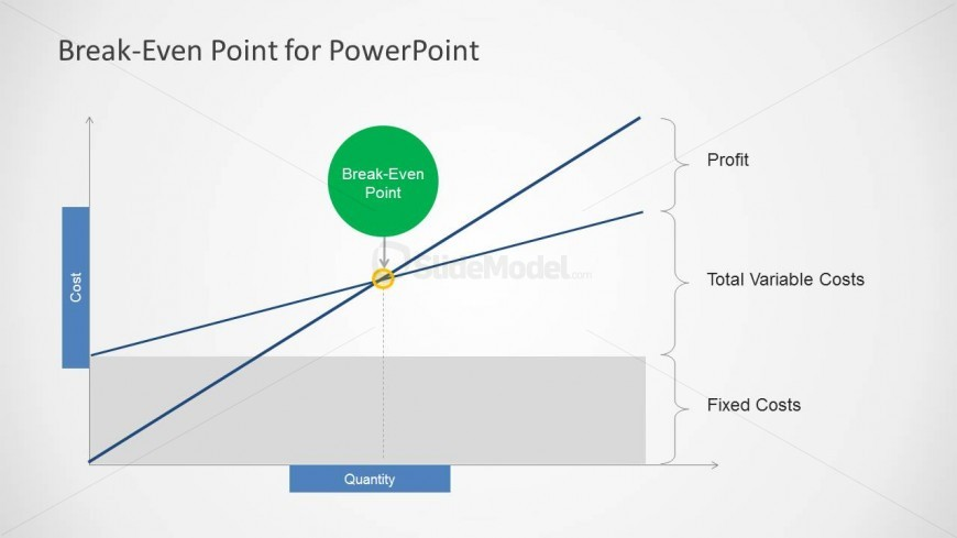 Break-Even Analysis PPT Template with Curve for PowerPoint - SlideModel
