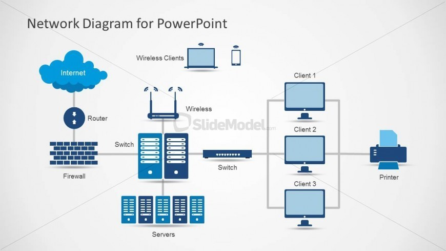 Network Diagram Template for PowerPoint with Icons - SlideModel