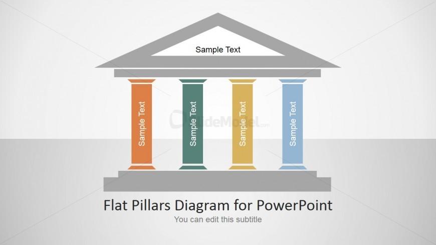 4 Pillars of Business Ideas - SlideModel