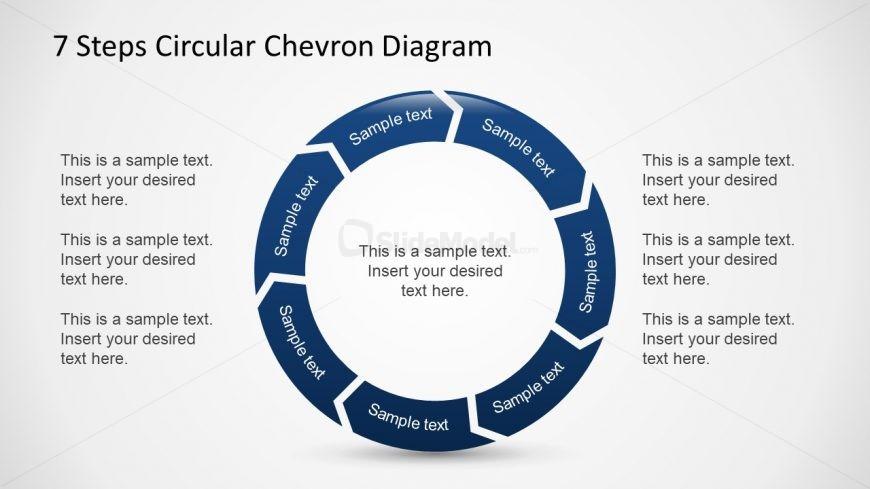 Circular Org Chart PowerPoint Template - SlideModel