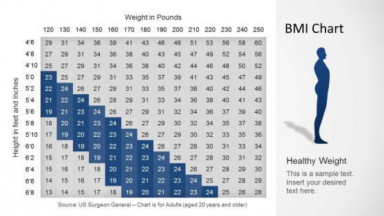 Bmi Chart Template Basic Business Letter Format Endowed Normal Bmi - bmi chart template