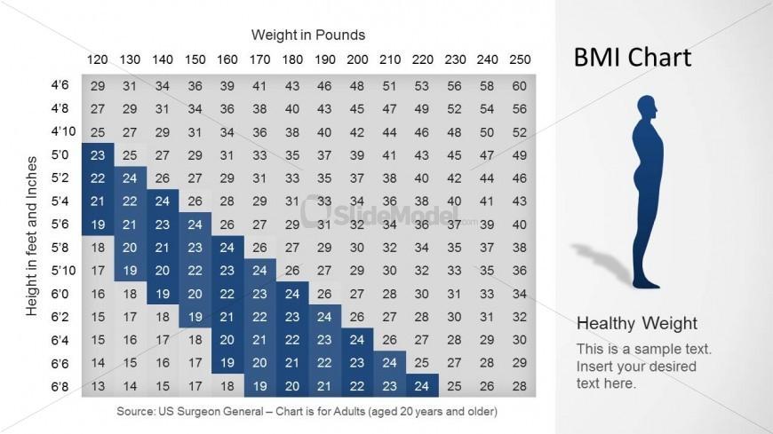 6338-01-bmi-chart-3 - SlideModel - bmi chart template