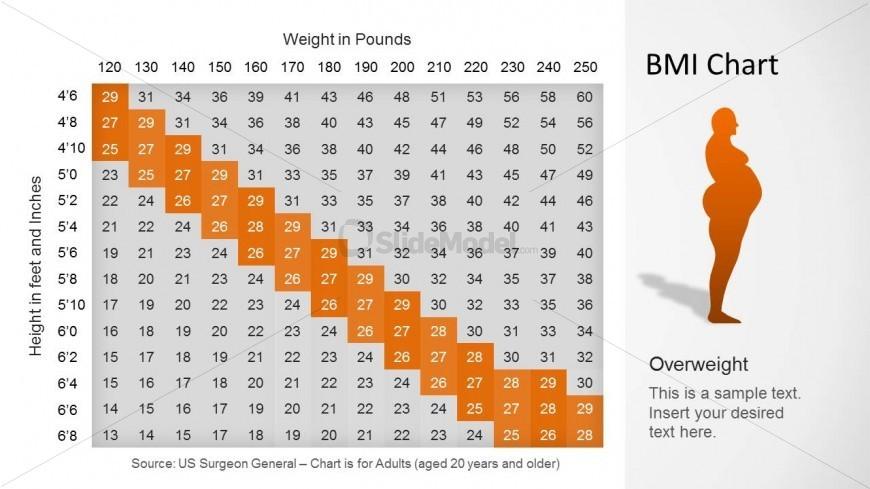 6338-01-bmi-chart-4 - SlideModel - bmi chart template