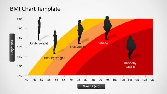 BMI Chart PowerPoint Templates - bmi chart template