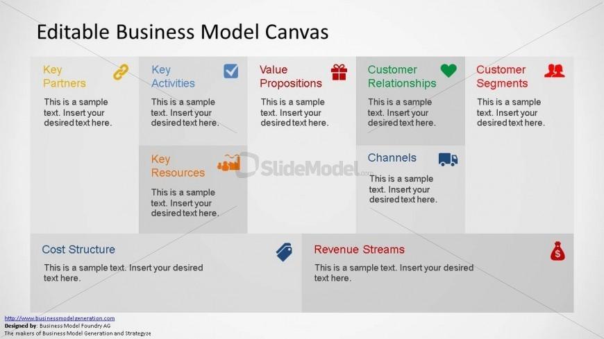 6432-02-business-model-canvas-2 - SlideModel