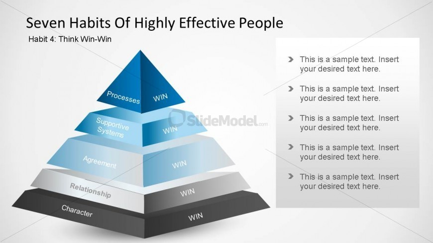 8 habits of highly effective people - Hacisaecsa - 7 habits of highly effective people summary