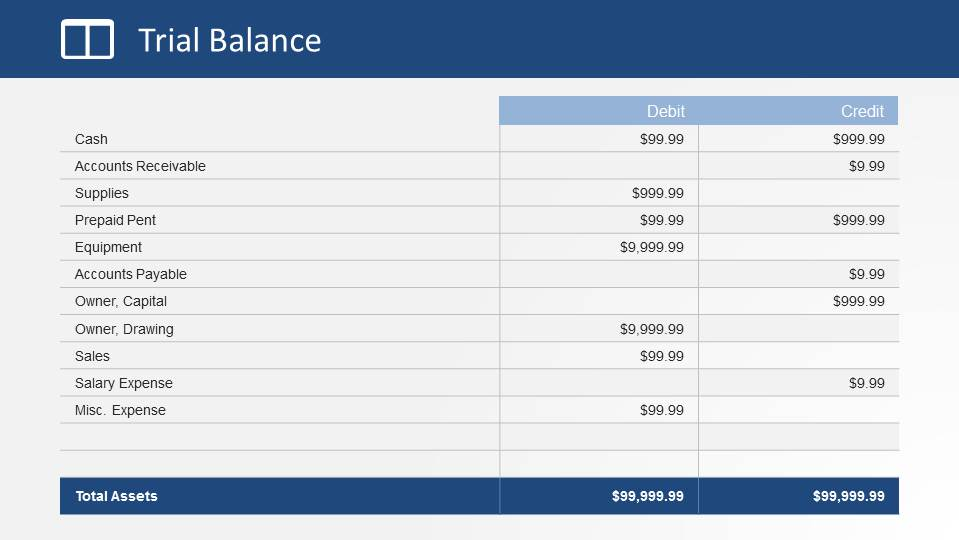 Financial Statements PowerPoint Template - SlideModel