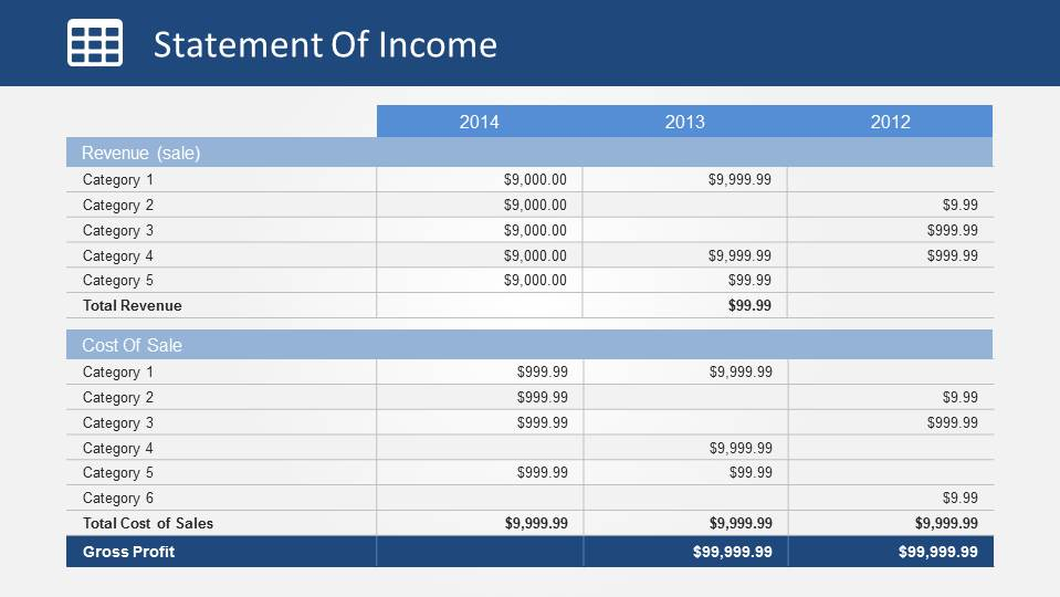 personal financial statement template statements templates examples5
