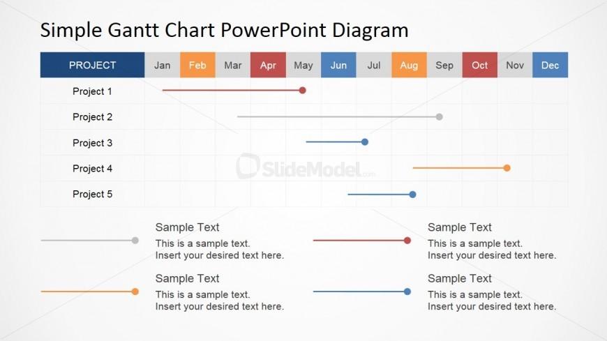 Gantt Chart Template for PowerPoint - SlideModel - gantt chart
