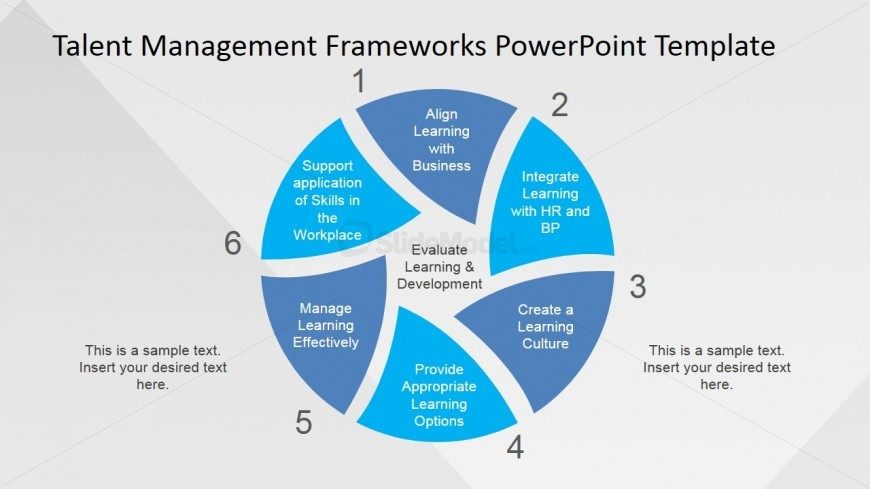 Learning and Development PowerPoint Template - SlideModel