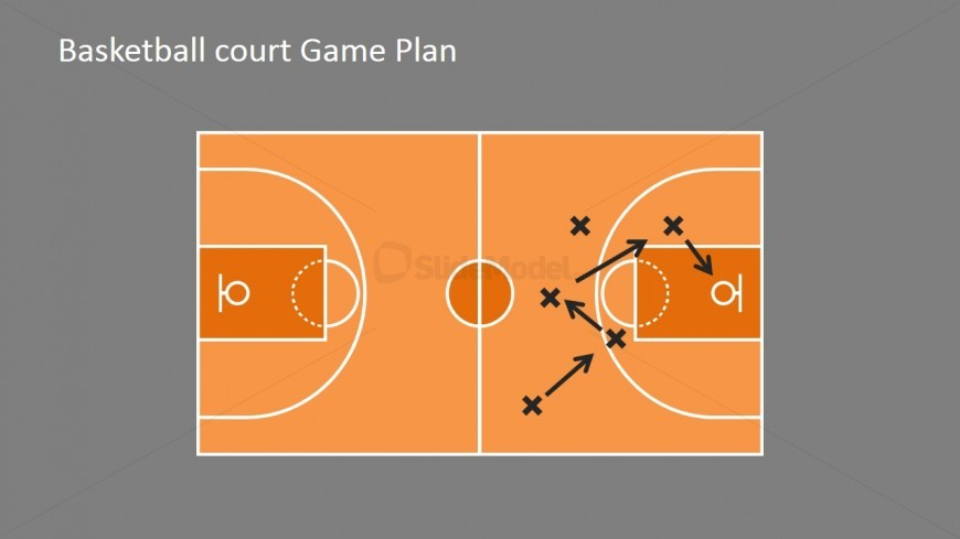 Business Strategy Translated in Basketball - SlideModel - basketball powerpoint template