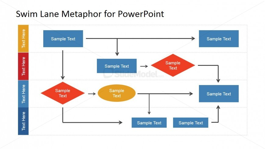 Swim Lane Work Process Flow Chart for PowerPoint - SlideModel