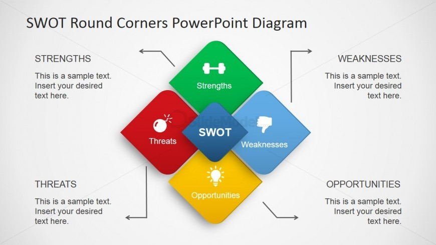 Round Corners SWOT PowerPoint Diagram with Icons - SlideModel