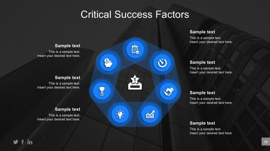 Business Critical Success Factor Model PowerPoint Templates - SlideModel