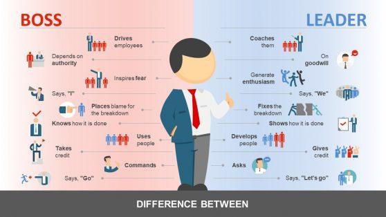 Professional Teamwork PowerPoint Templates - teamwork powerpoint
