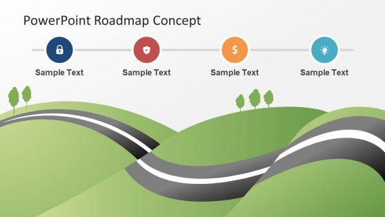 cv journey template