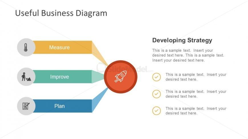 Business Strategy Development Diagram Slide - SlideModel