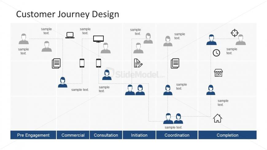 Customer Journey Mapping Template - SlideModel