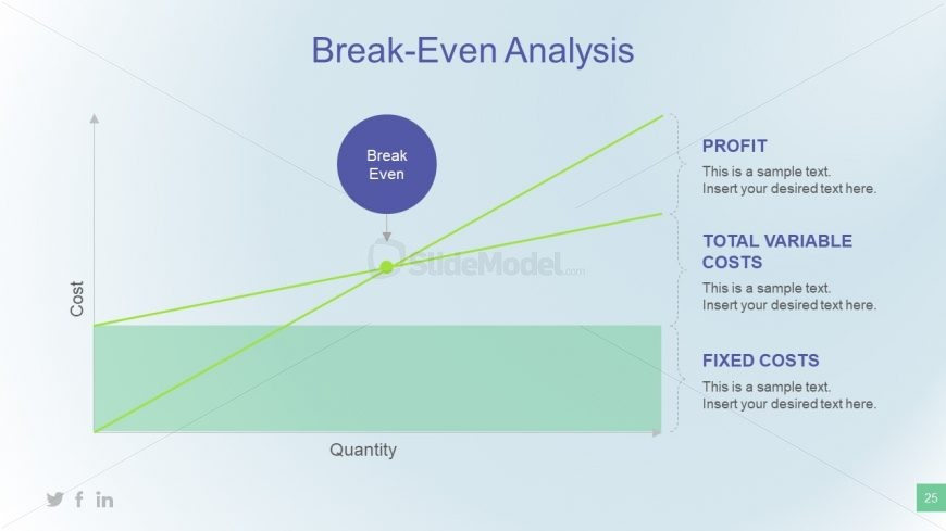 Break Even Analysis Presentation Graphically - SlideModel