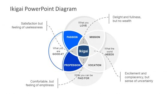 powerpoint venn diagram intersection