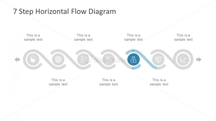 process flow diagram with timelines