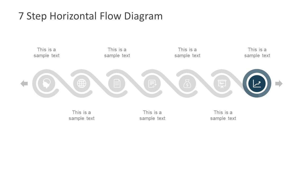process flow diagram powerpoint presentation