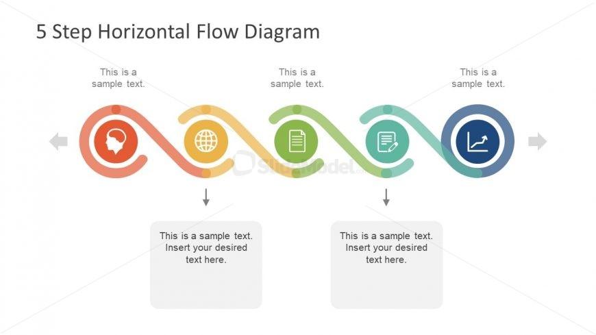 Timeline Presentation for Sales Process - SlideModel