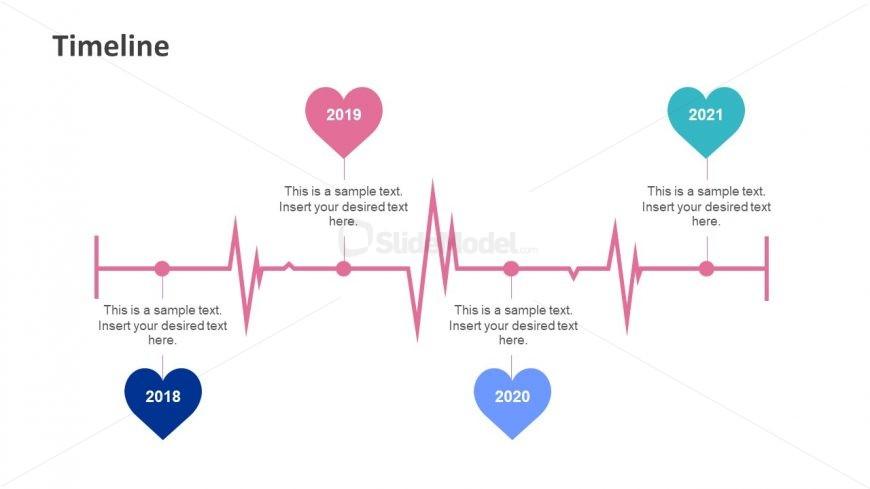 Timeline PowerPoint of Medical healthcare - SlideModel - medical timeline template