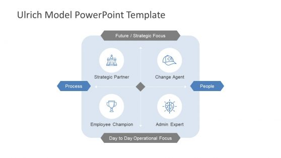 Business Model Templates for PowerPoint - model template