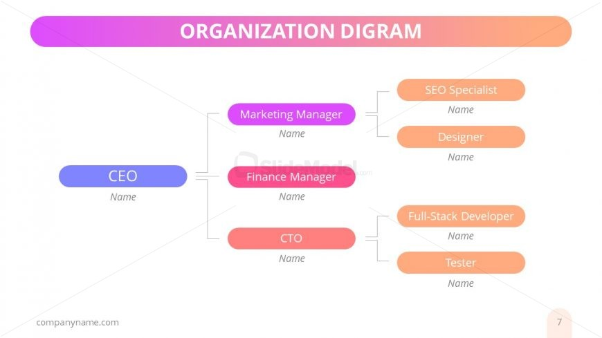 Organization Hierarchy Structure Horizontal PPT - SlideModel