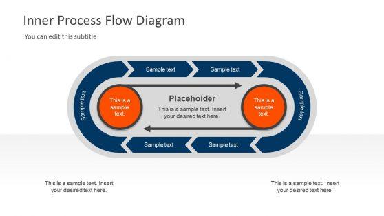 Loop Diagram PowerPoint Templates