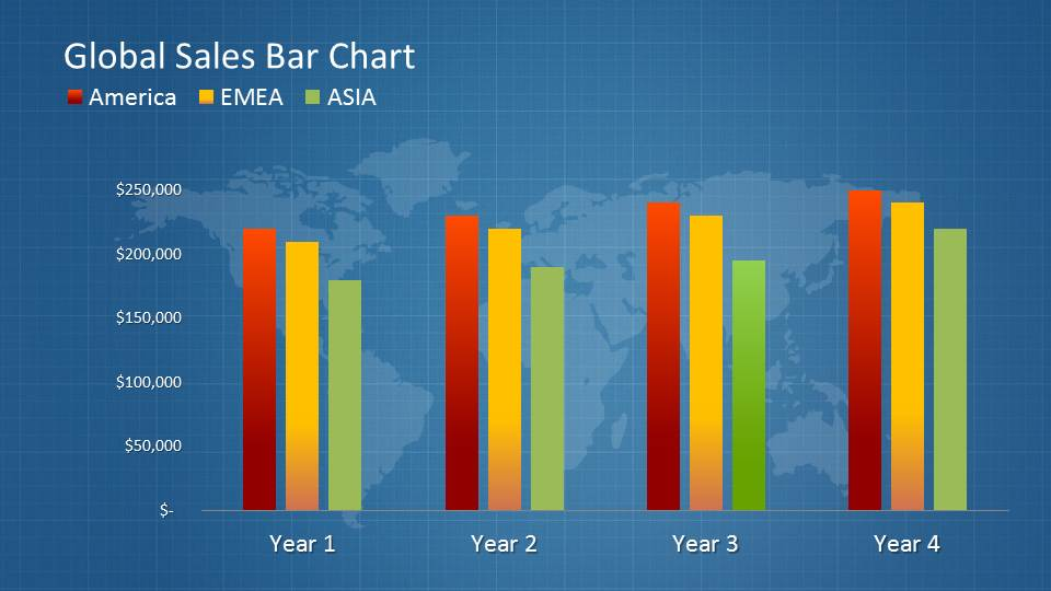Global Sales Bar Chart Template for PowerPoint - SlideModel