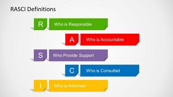 RACI Chart PowerPoint Template - raci matrix template ppt